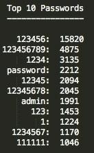 nicked password