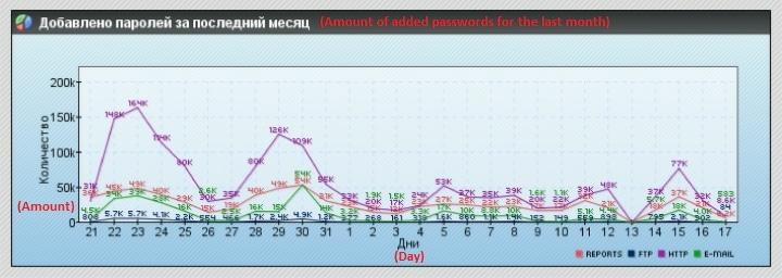 nicked passwords 2