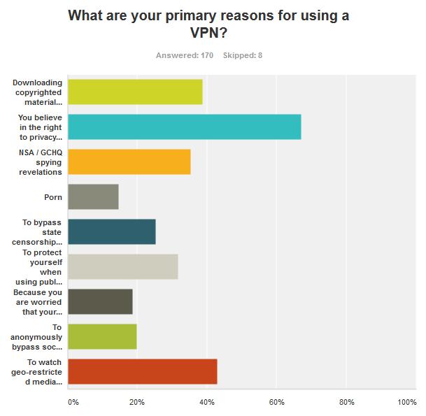 survey 6