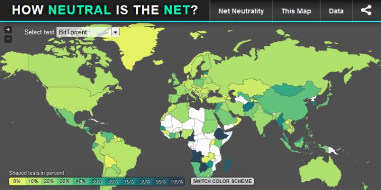neutralnet