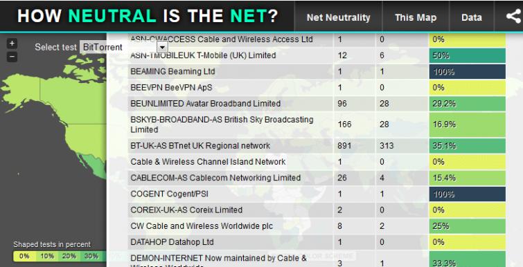 neutralnet2