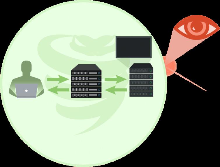 VPN-VyprDNS