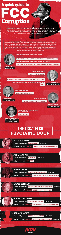 A-Quick-Guide-to-FCC-Corruption1