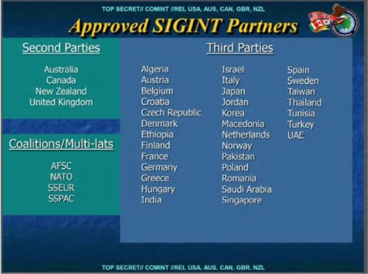 approved_sigint_partners