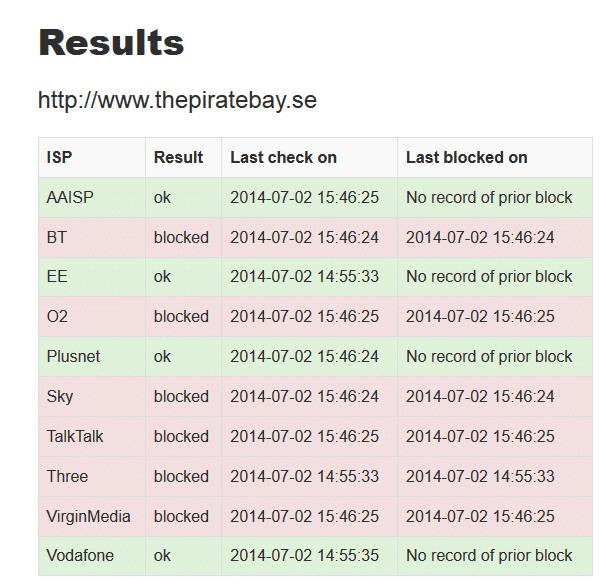 Blocked.org_THePirateBay