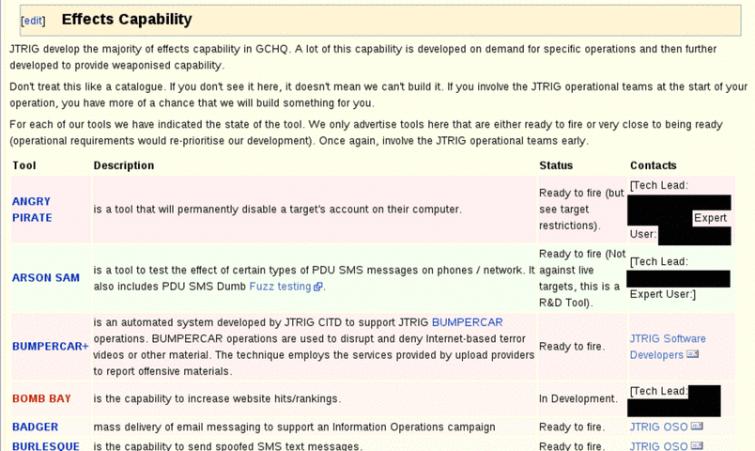 GCHQ effects capability 2