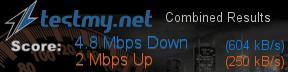 LibertyVPN_OpenVPN_Speed