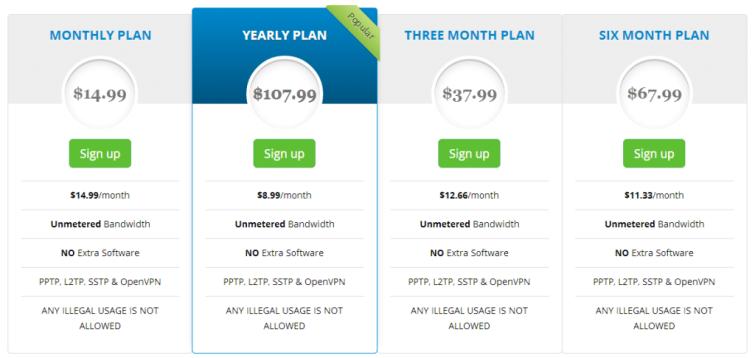 LibertyVPN_Pricing