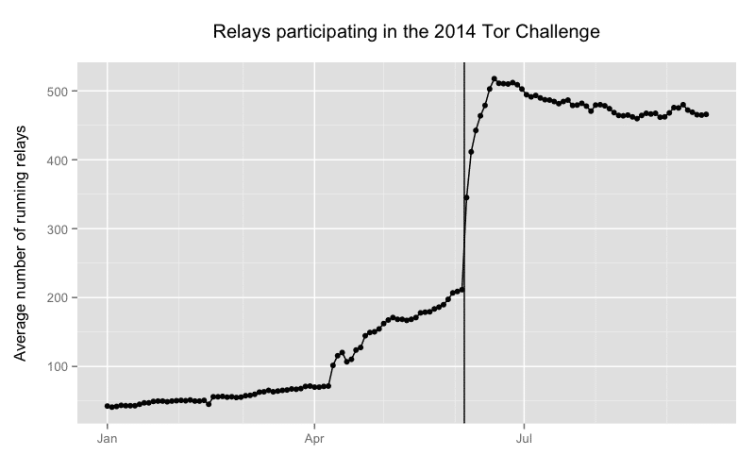 challenge-running-2014-09-19