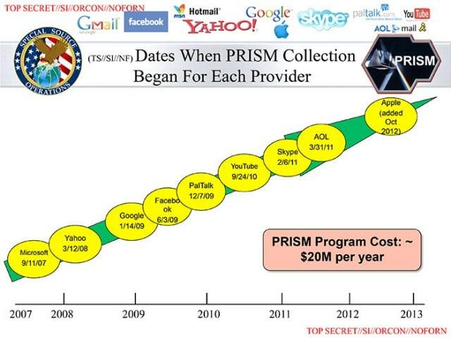 prism-slide-5-640x480
