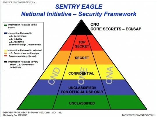 NSA Sentry Eagle 1