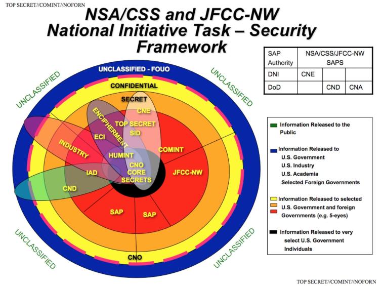 NSA Sentry Eagle 2