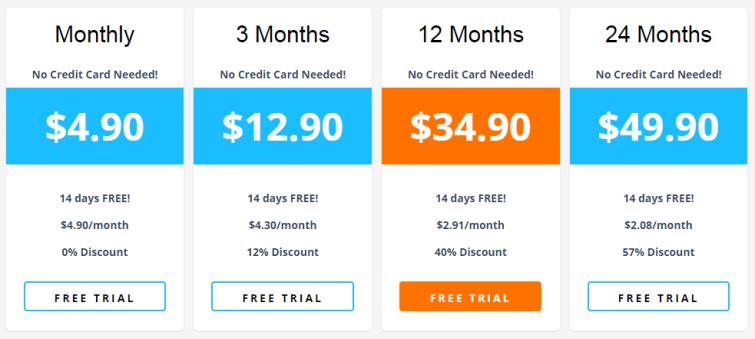 SmartDNSProxy_Pricing