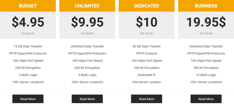 worldvpn_pricing
