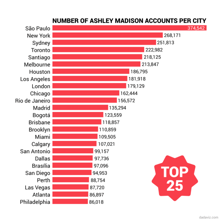 the-25-cities-with-the-highest-number-of-ashley-ma-1439988861.47-9954552