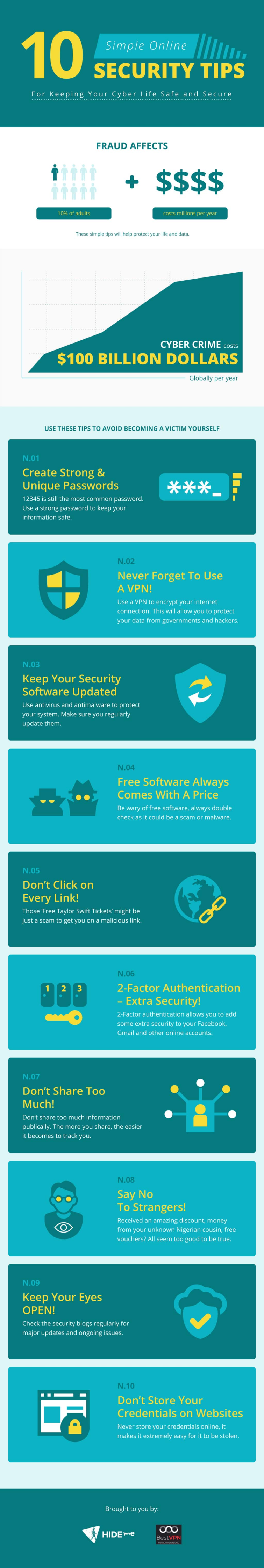 Simple_Security_Tips_Infographic
