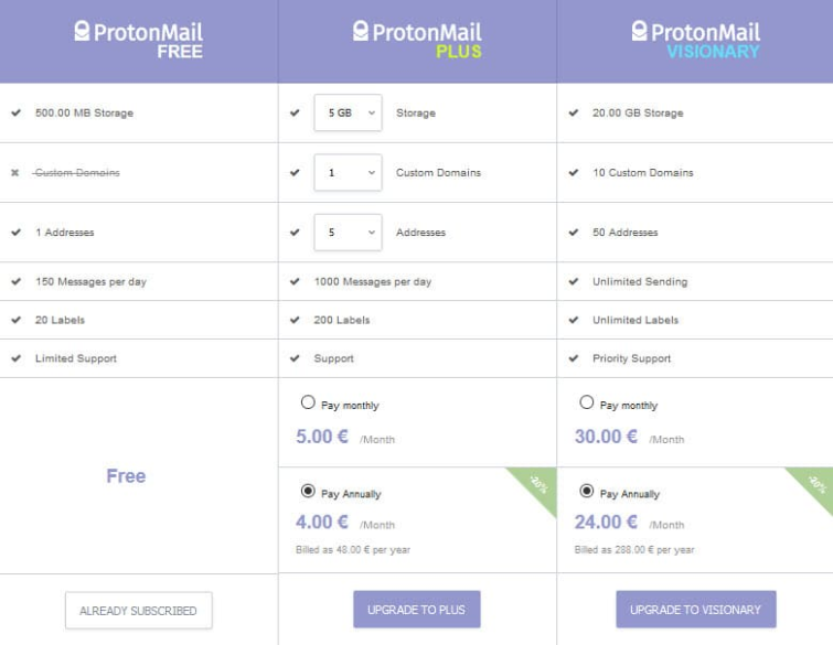 ProtonMail pricing 2