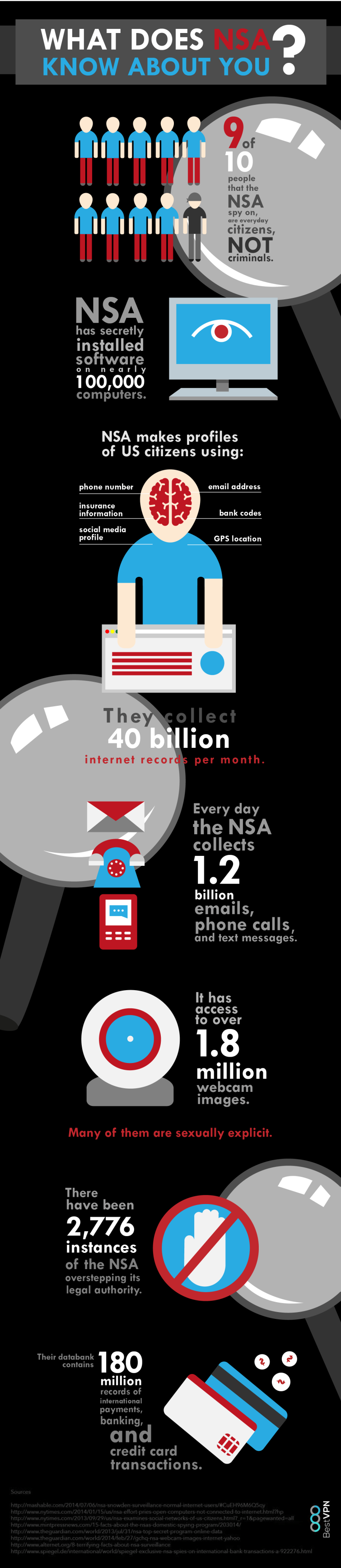 How is the NSA spying on you