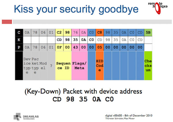Keysweeper decrypt