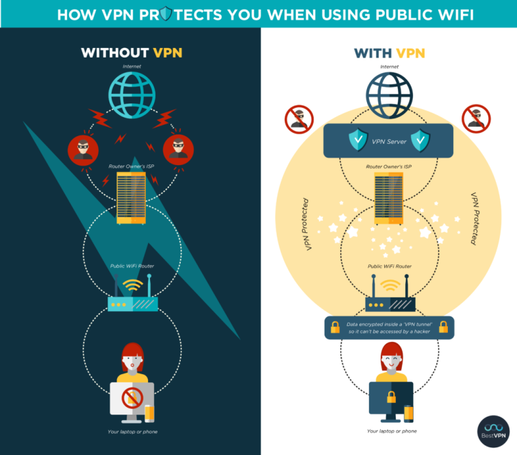 how_vpn_protects_you_infographic_02-01