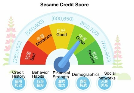 china-sesame-credit