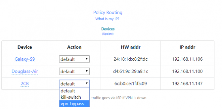 Flashrouters VPN routing selector