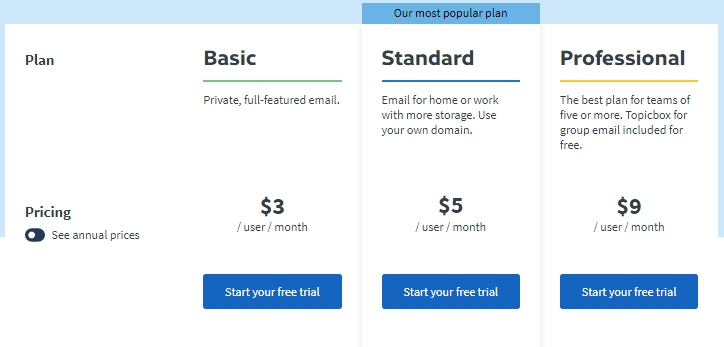fastmail pricing