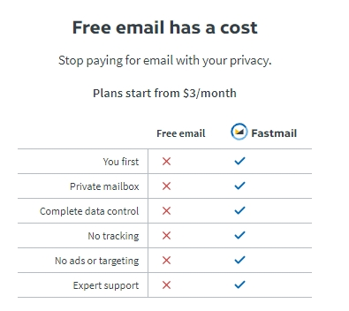 free vs paid version of the service