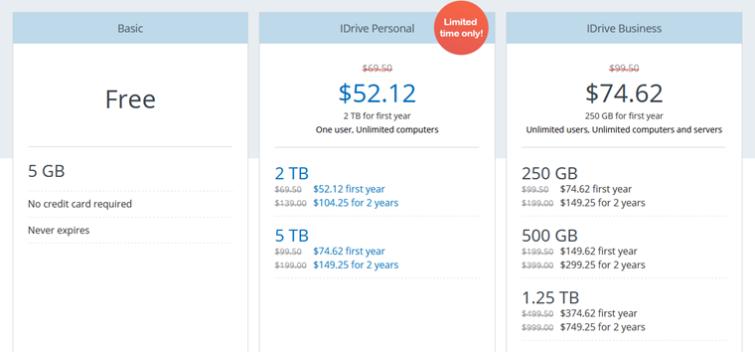 iDrive pricing plan