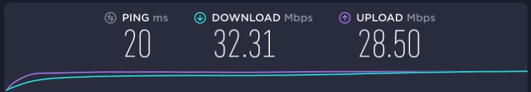 internet speeds without VPN