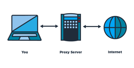 Proxy vs VPN | Everything you need to know & what one you