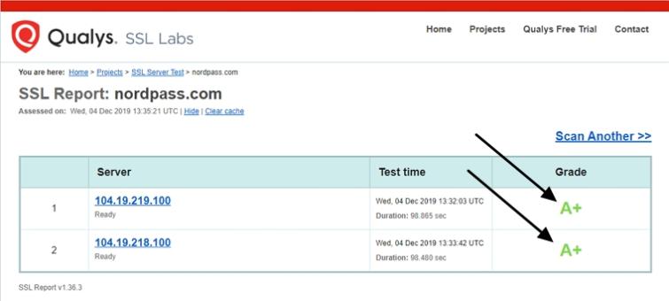 TLS security