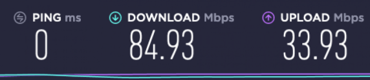 VPN speed connected to london